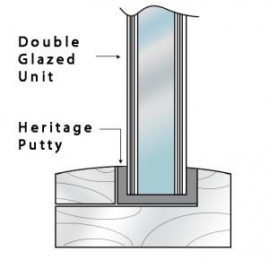 glazing bead