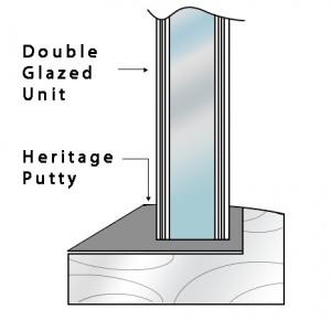 glazing without bead