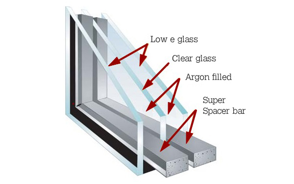Triple glazing unit